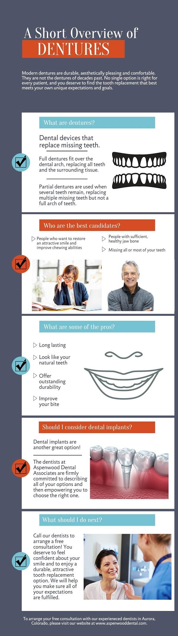 Infographic: Overview of Dentures | Aspenwood Dental Associates & Colorado Dental Implant Center