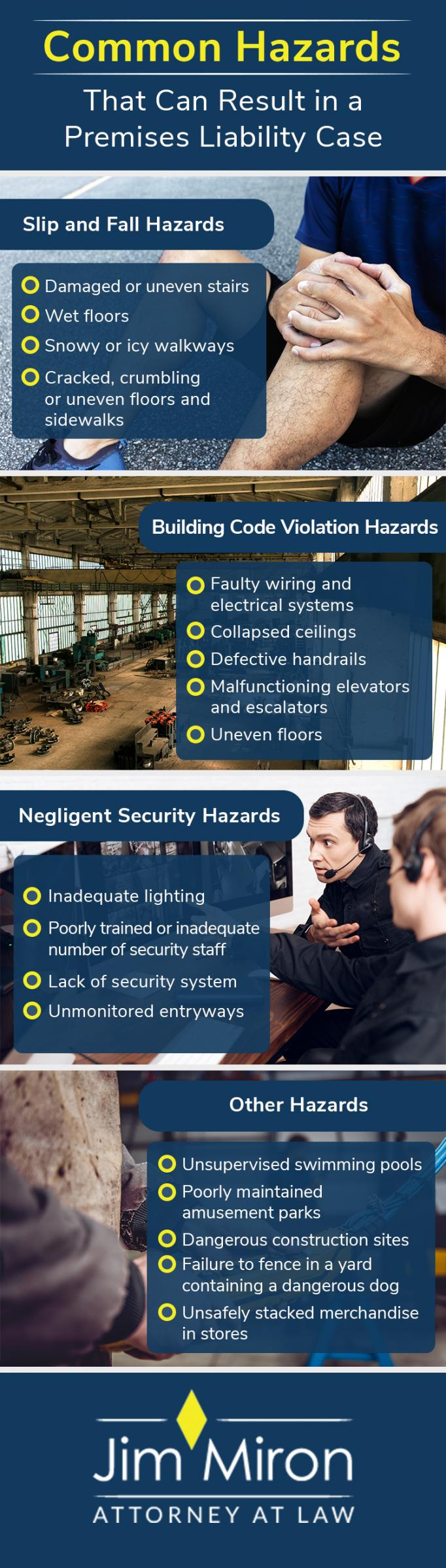 infographic highlighting common hazards that can result in a premises liability case