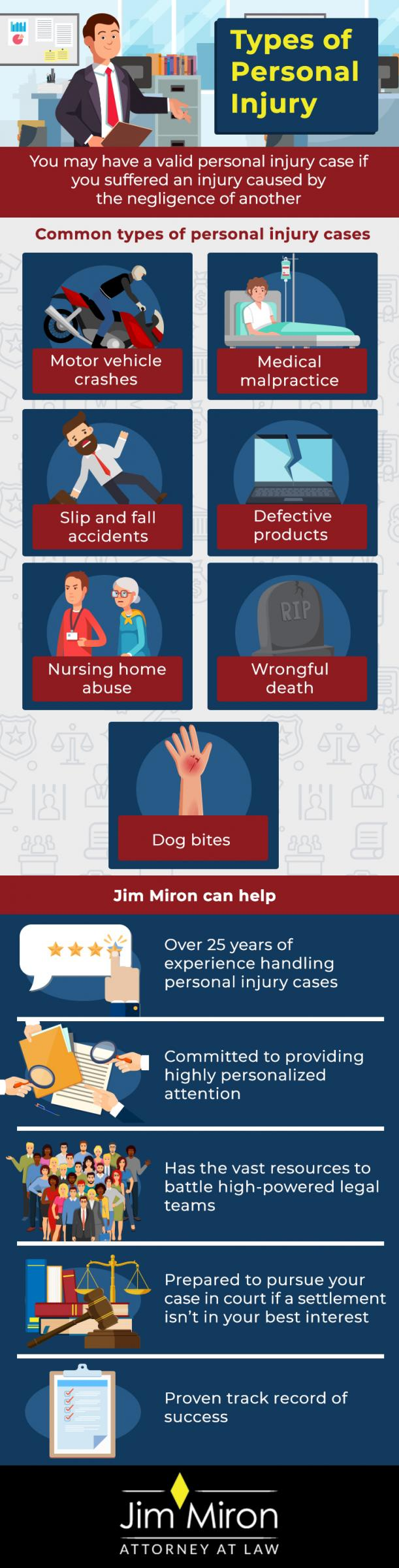 types of personal injury infographic