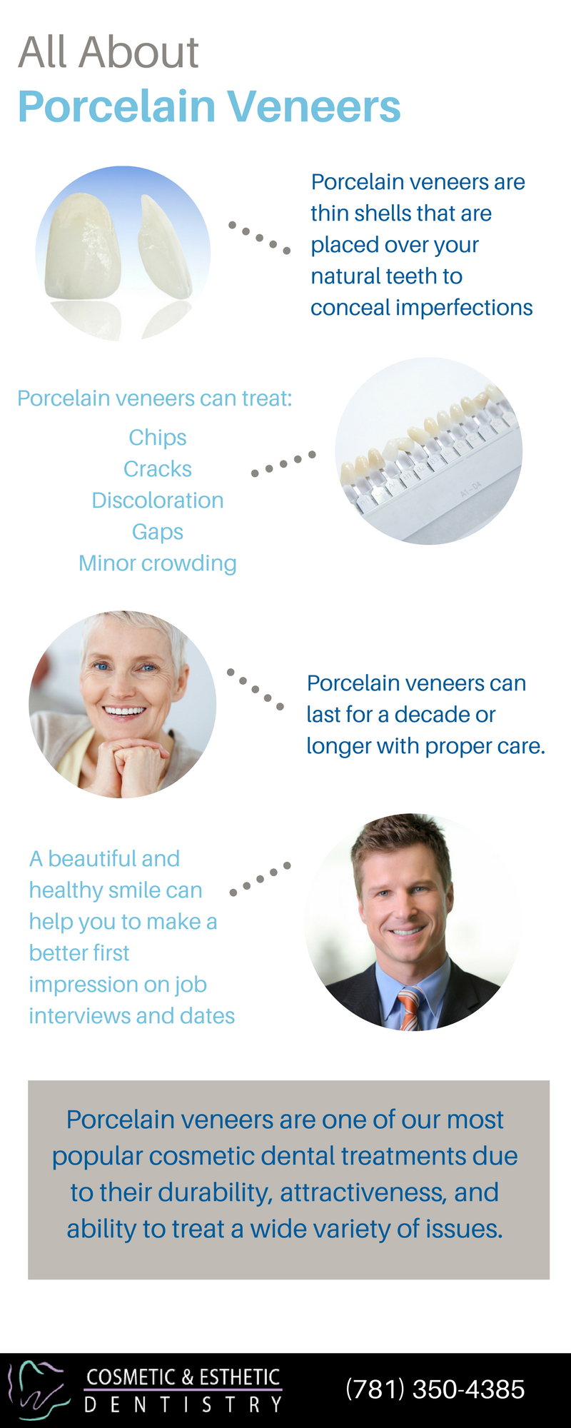 Porcelain Veneers Facts and Benefits | Boston Cosmetic Dentist