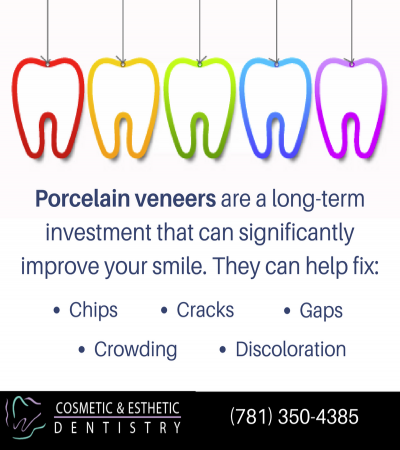 image describing what porcelain veneers can fix