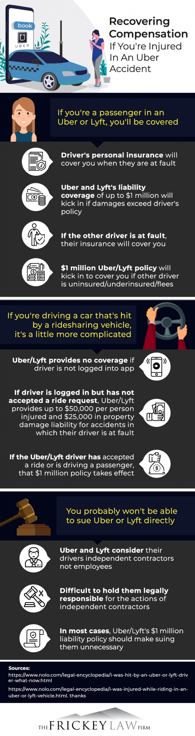 Recovering compensation from an Uber or Lyft car accident