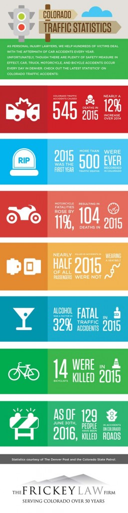 Colorado Traffic Statistics Infographic - Frickey Law Firm