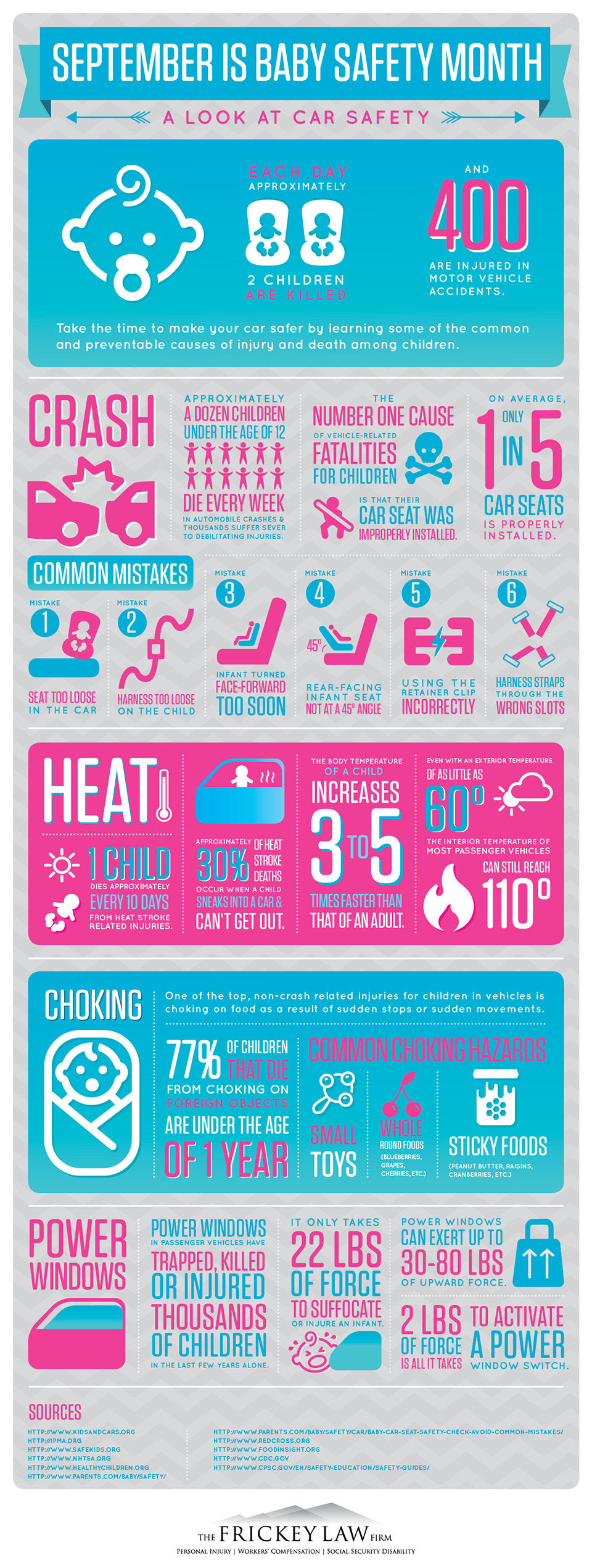 A Look At Car Safety Baby Safety Month Infographic Denver