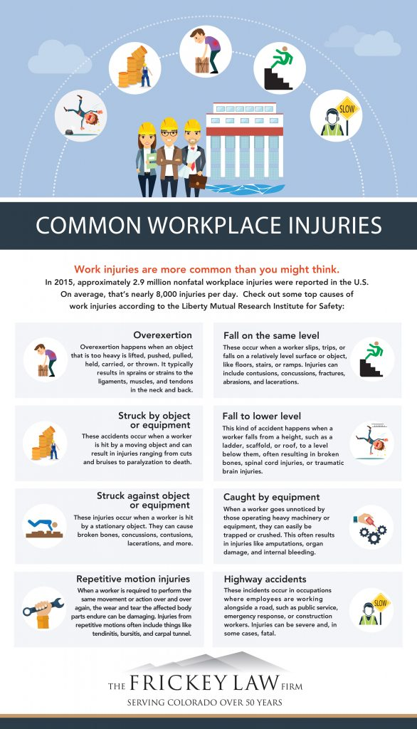 Common Workplace Injuries - The Frickey Law Firm's Infographic