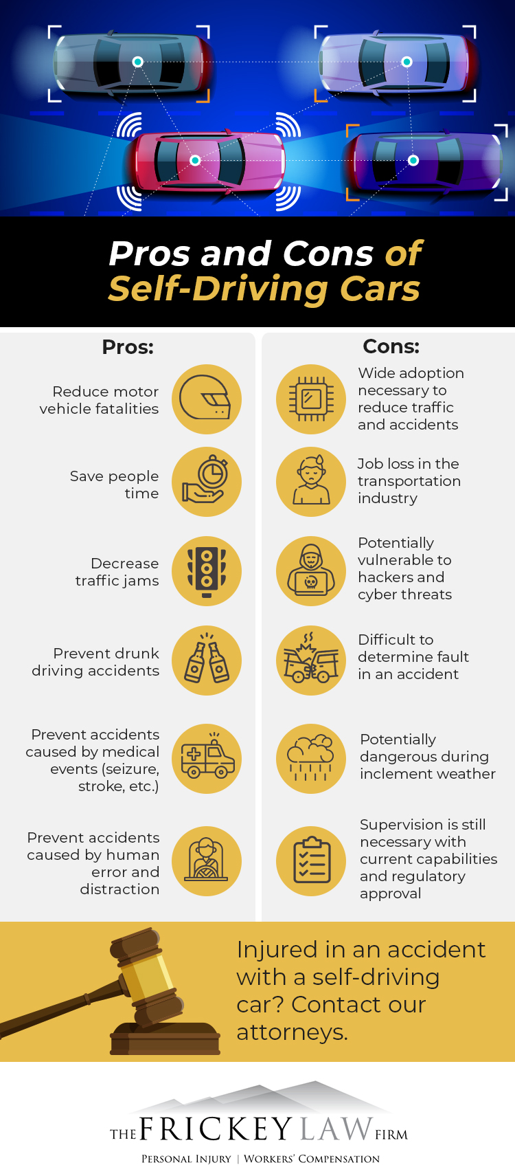 Pros and cons of self-driving cars infographic