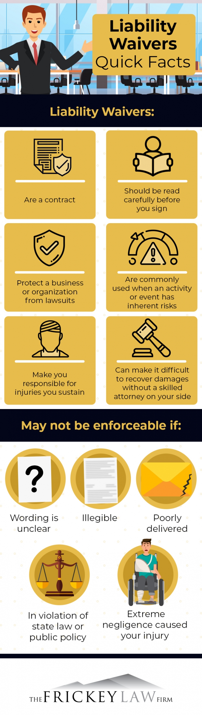 infographic highlighting important facts about liability waivers