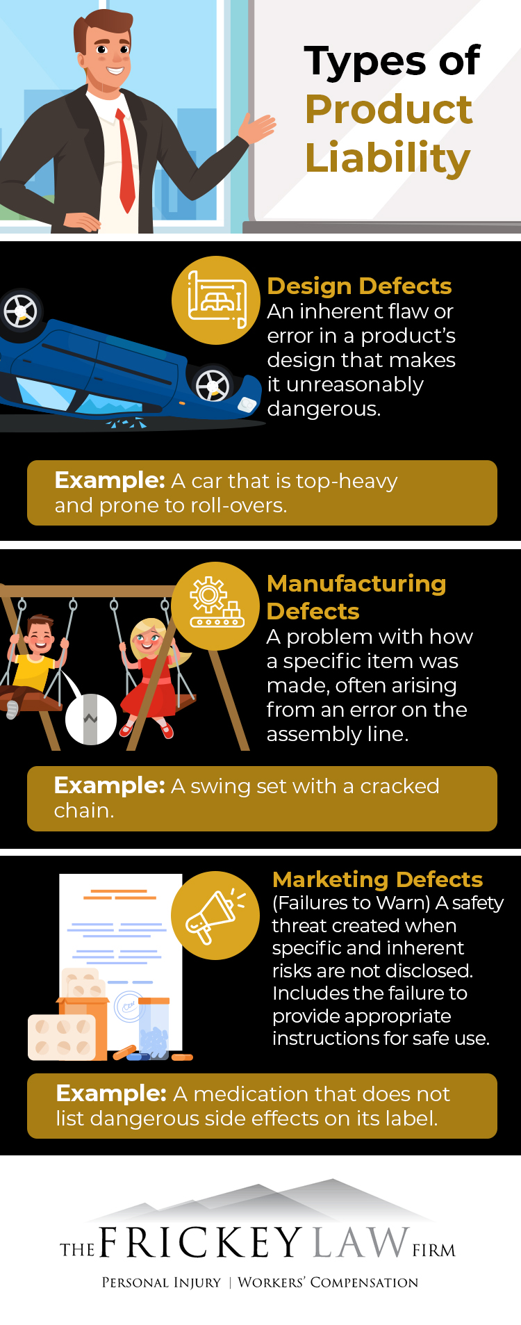 Types of product liability infographic