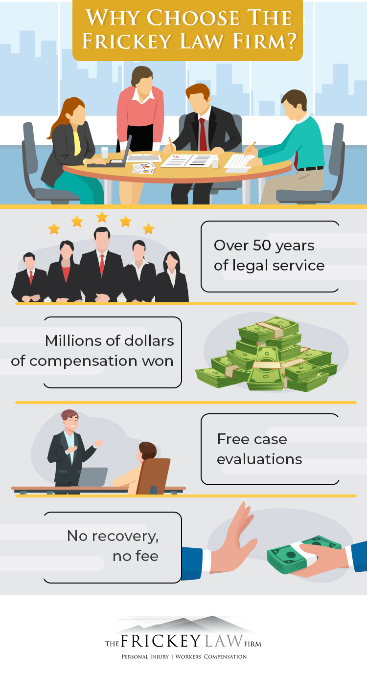 Why choose the Frickey Law Firm in Lakewood