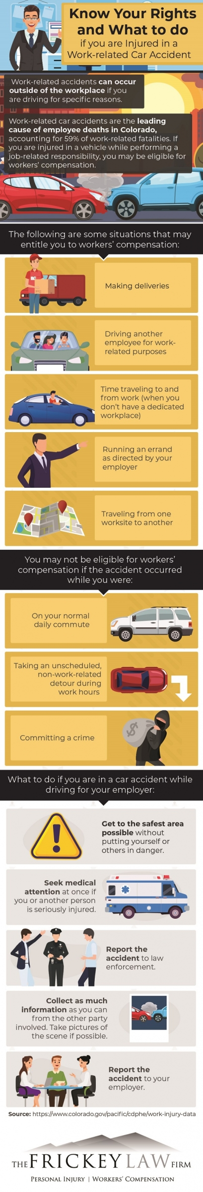 work related car accidents