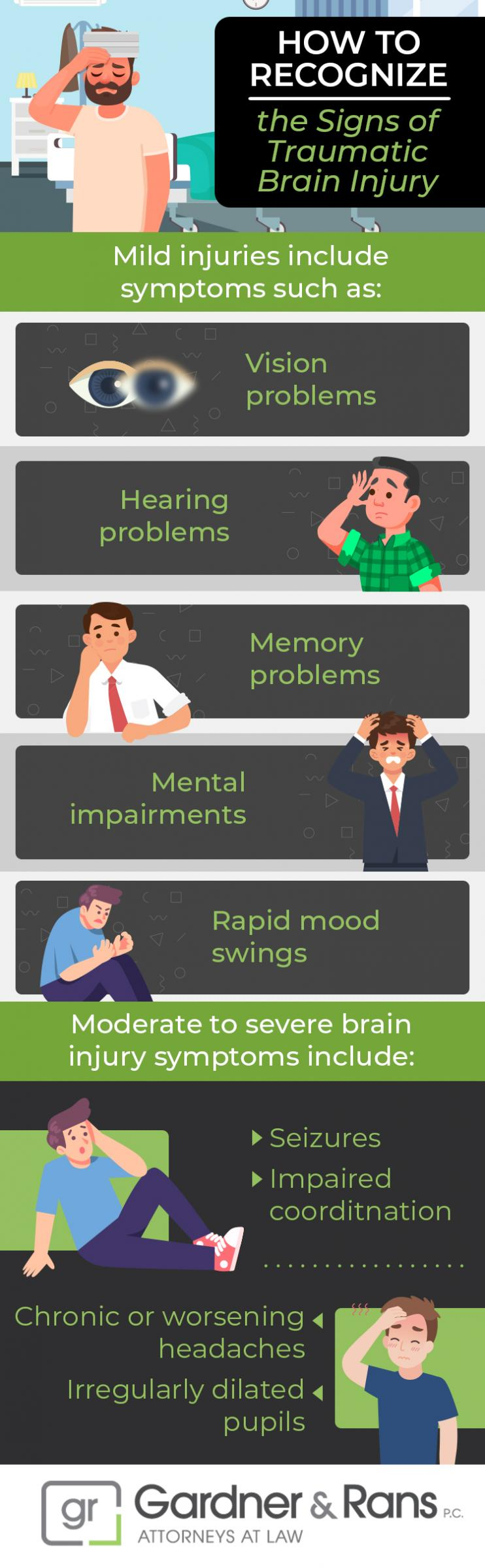 Infographic: How to recognize signs of traumatic brain injury