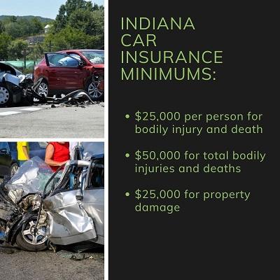 Indiana car insurance minimums