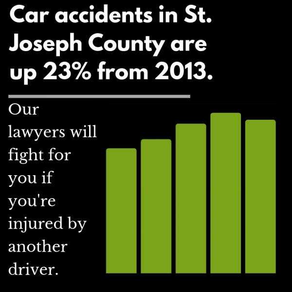 Indiana car accident stats