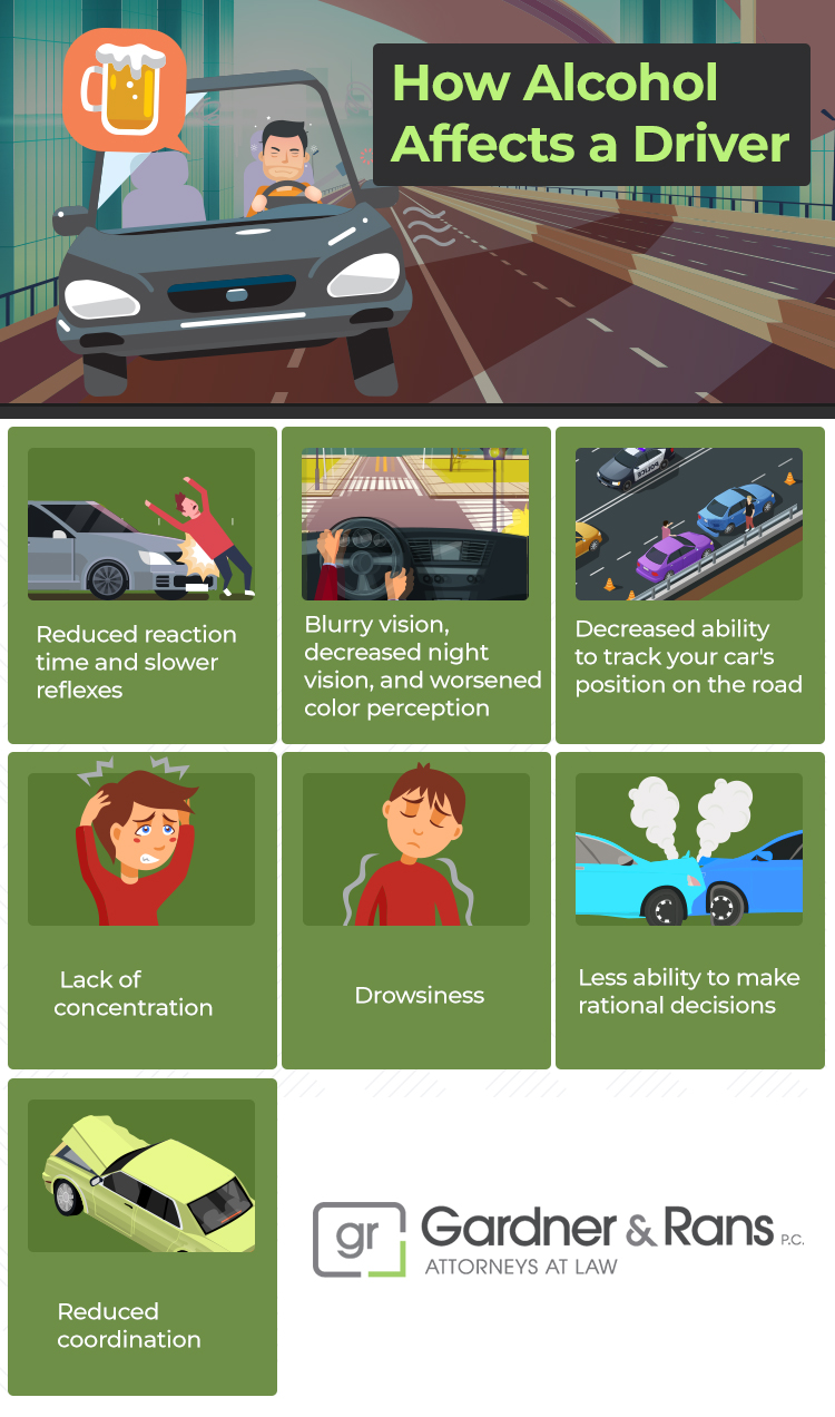 How alcohol affects a driver