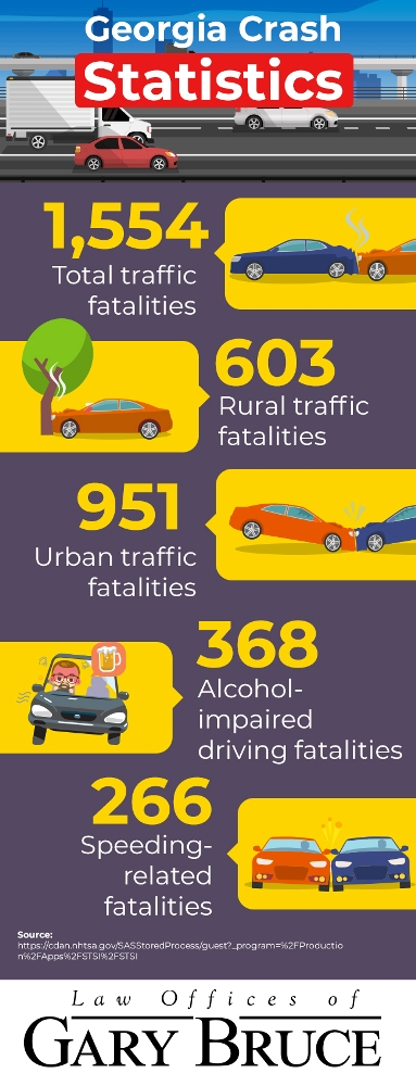 Infographic: Georgia crash statistics | Law Offices of Gary Bruce