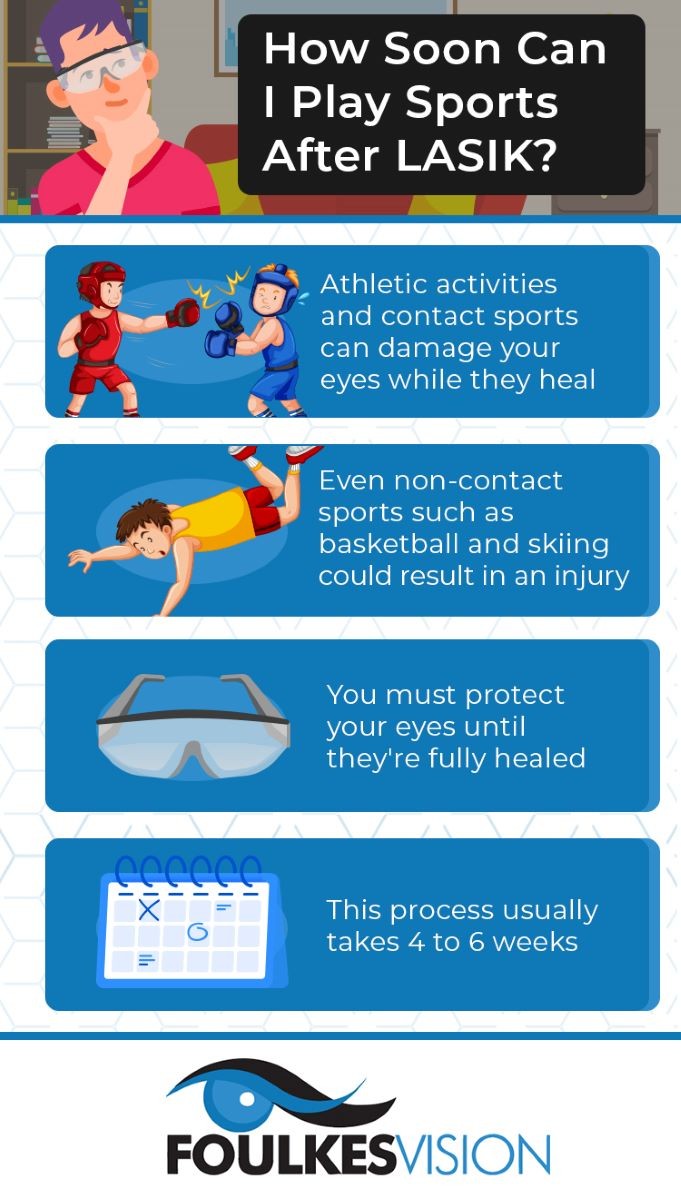 How soon can I play sports after LASIK?