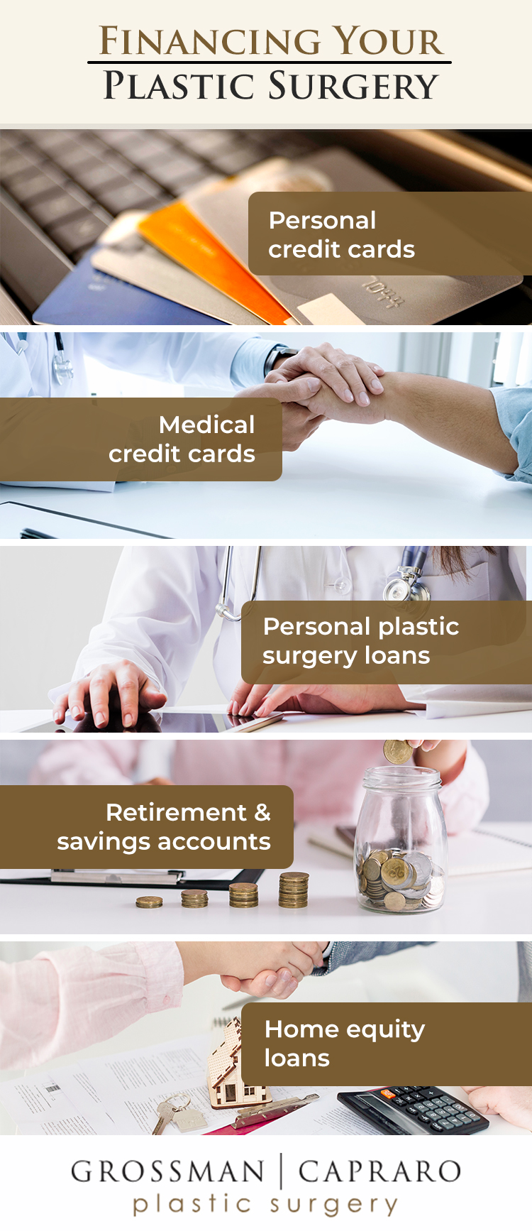 plastic surgery financing options infographic
