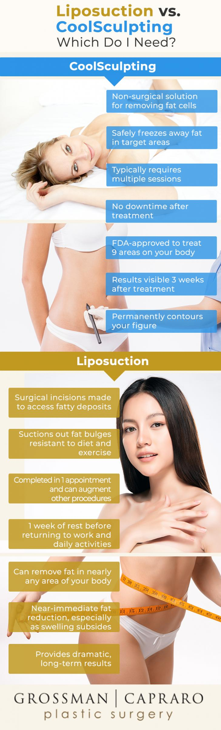 Liposuction Versus CoolSculping Infographic