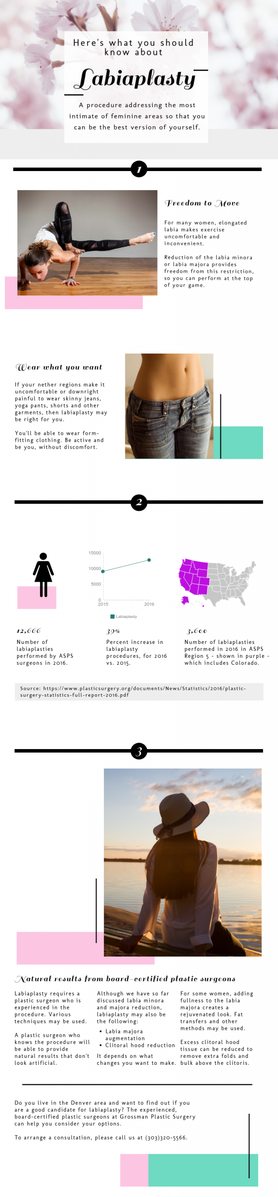 What you Need to know about Labiaplasty - infographic