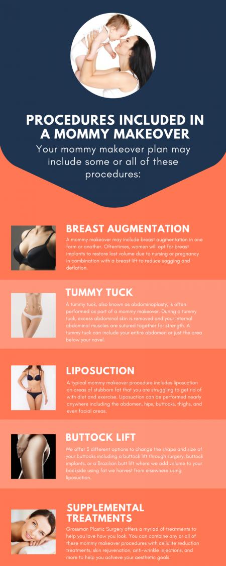 Mommy Makeover Procedures Infographic - Grossman | Capraro Plastic Surgery