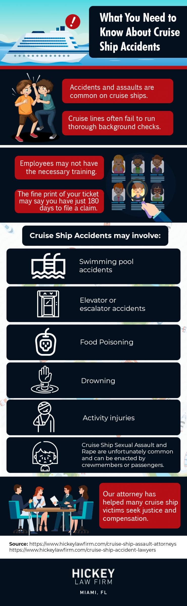 Miami Attorneys outline what you need to know about cruise ship accidents.