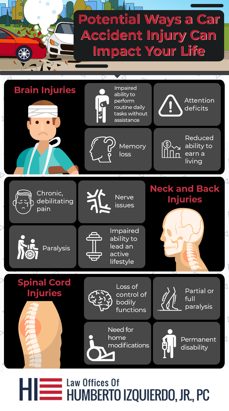 The Worst Injuries from Car Accidents & How They Impact You