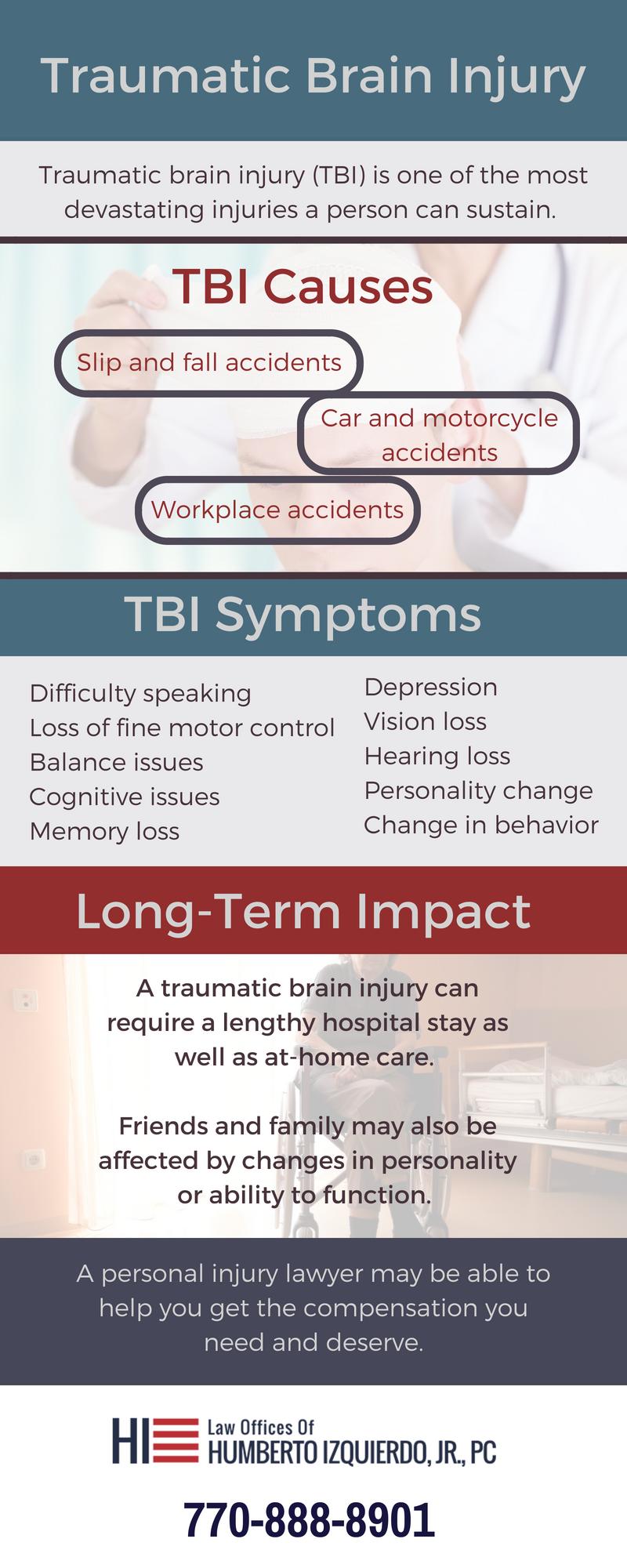 traumatic-brain-injury.png