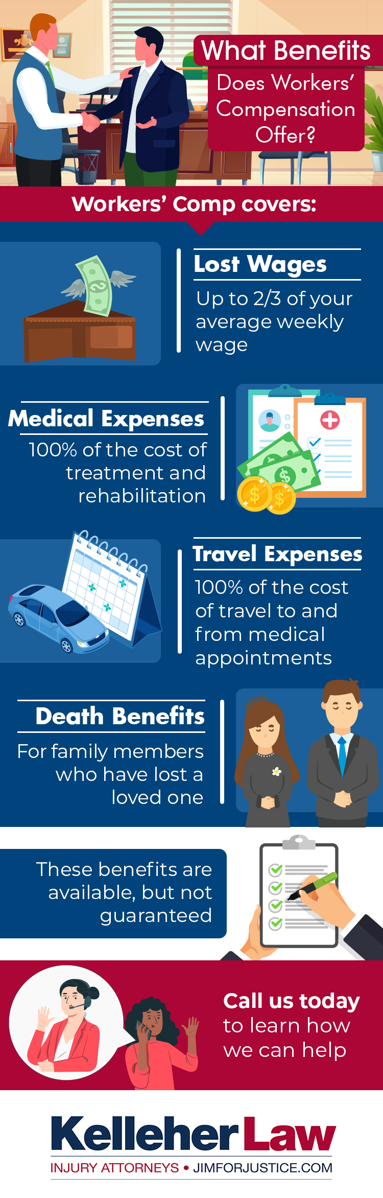 Infographic: Which Benefits are Included in Workmans Comp?