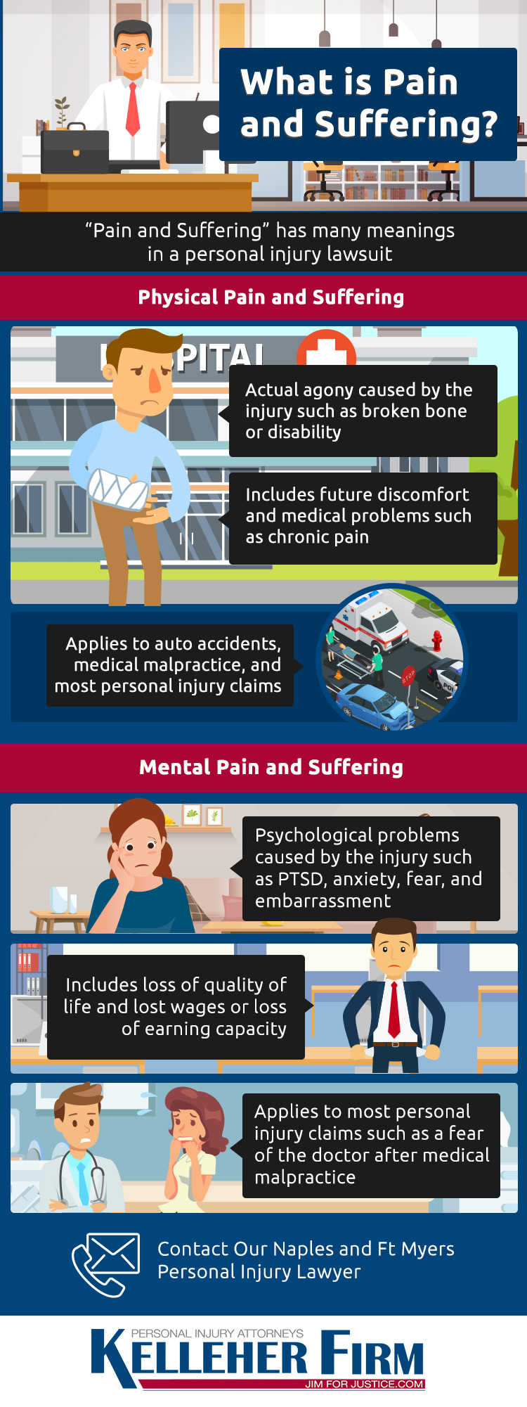 Infographic explains pain and suffering in a personal injury settlement