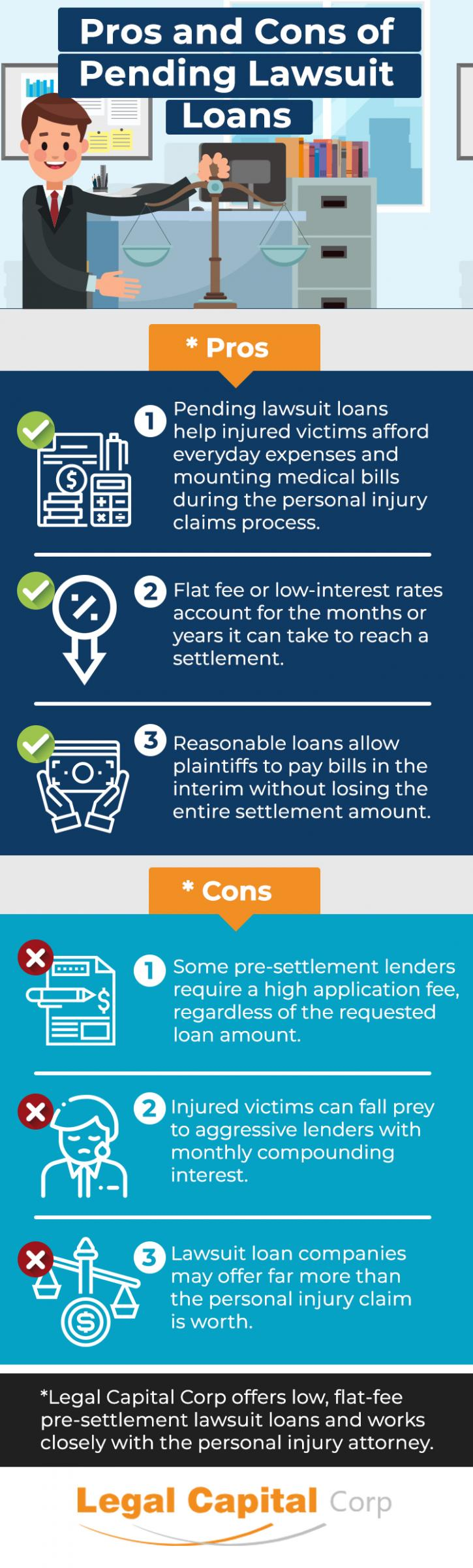 Pending lawsuit loans pro and con infographic for Chicago