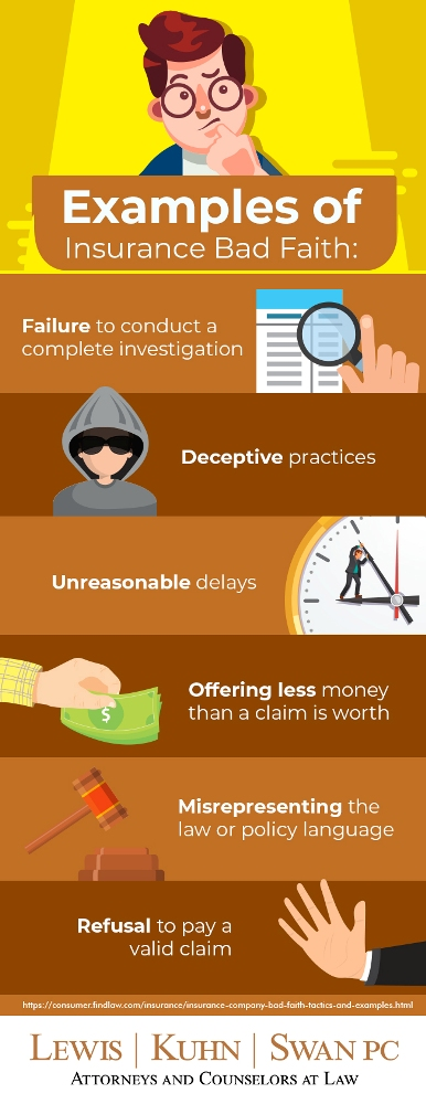 Infographic: Examples of insurance bad faith | Lewis Kuhn Swan PC