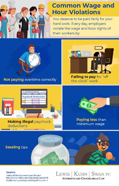 Infographic: Common wage and hour law violations | Lewis Kuhn Swan PC