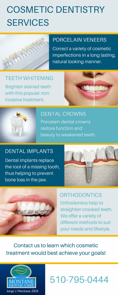 infographic showing cosmetic dentistry services at Montane Dental Care