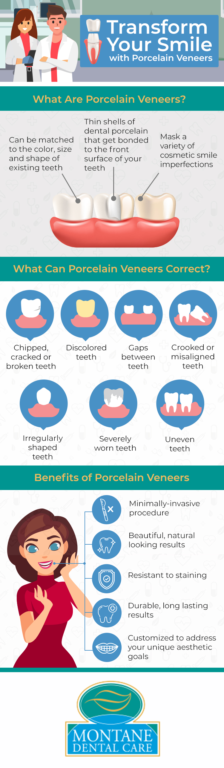 infgraphic illustrating how porcelain veneers will transform your smile