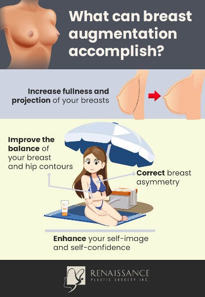 breast augmentation benefits | Richard H. Lee, MD Plastic Surgery
