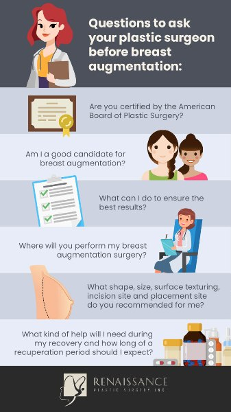 questions about breast augmentation surgery - infographic