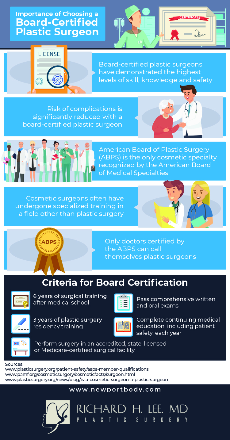 infographic discussing the importance of choosing a board-certified plastic surgeon