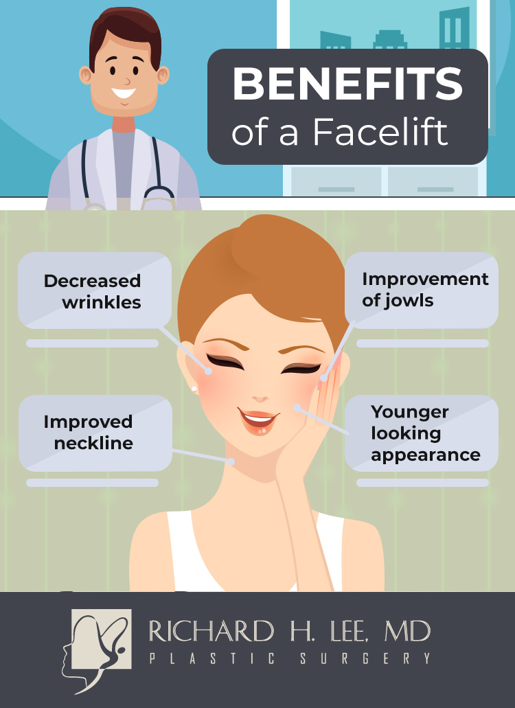 facelift-infographic.jpg