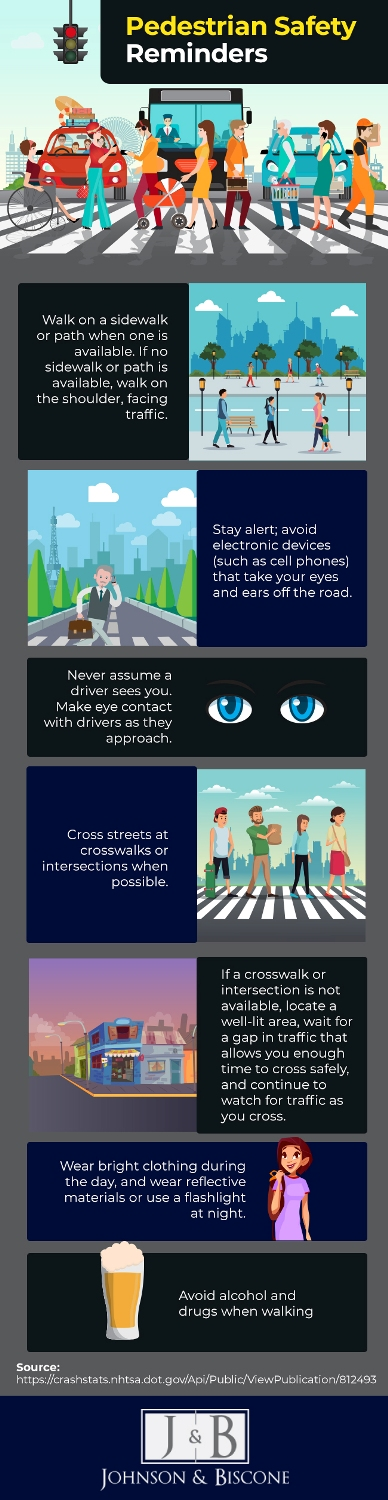 reminders for pedestrian safety | Johnson & Biscone, P.A.