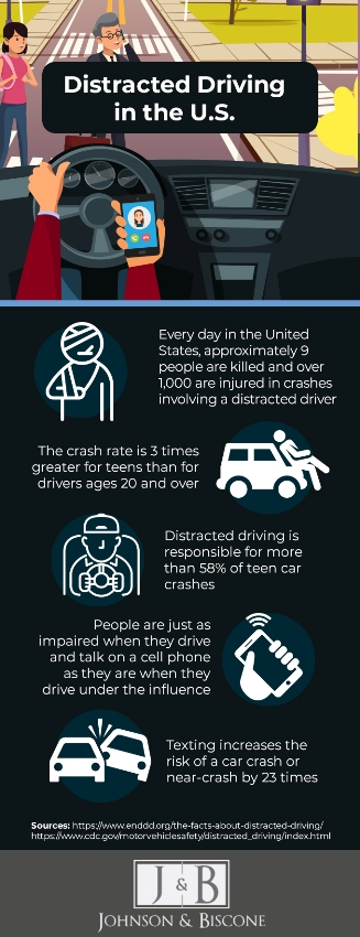 distracted driving accident statistics - infographic | Johnson & Biscone, P.A.