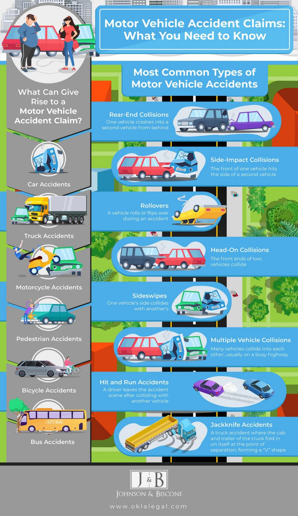 infographic highlighting the types and causes of motor vehicle accidents
