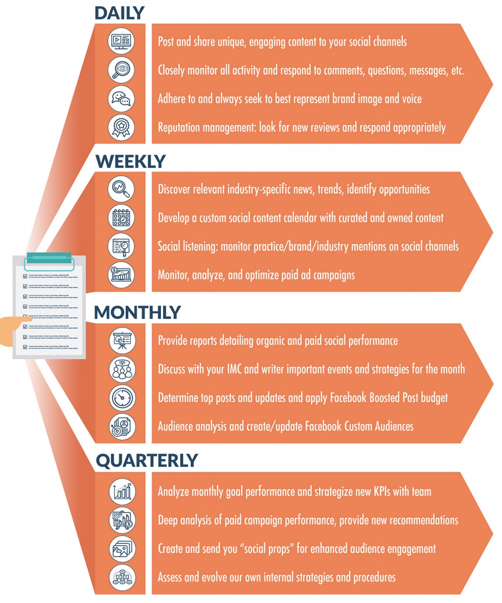 Page 1 Solutions social media services infographic