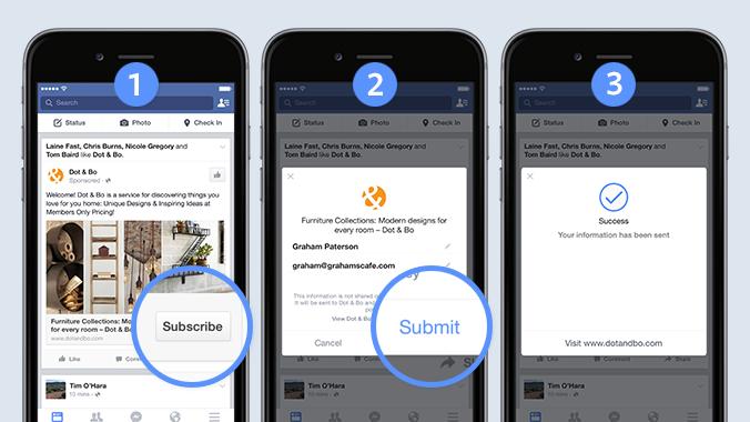 Facebook Released Lead Capture Ads