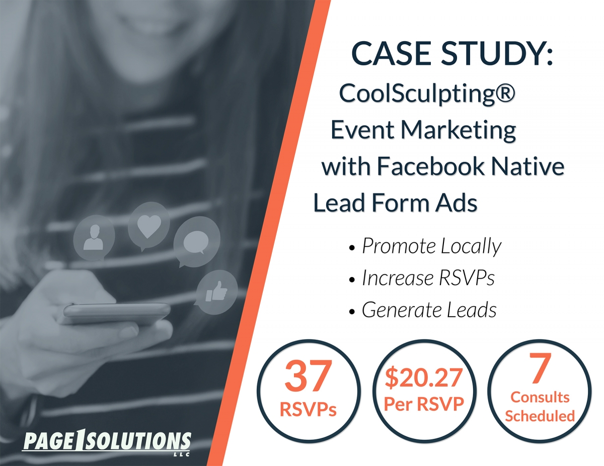 Facebook Ads Event Lead Generation Results