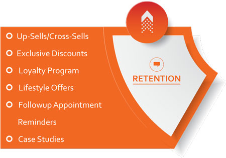 Retention - the fifth stage of the marketing wheel