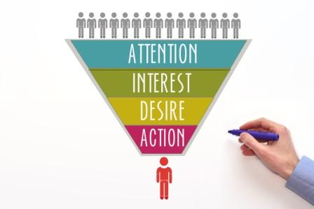 sales and marketing funnel - Attention, Interest, Desire, Action