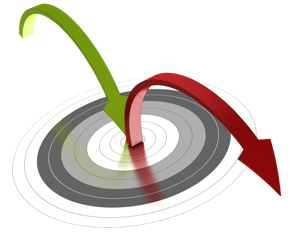 bounce rate graphic