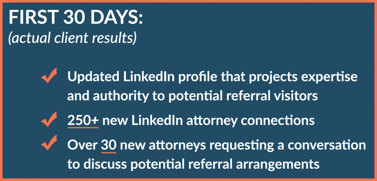 First 30 days - actual client results for attorney referral marketing