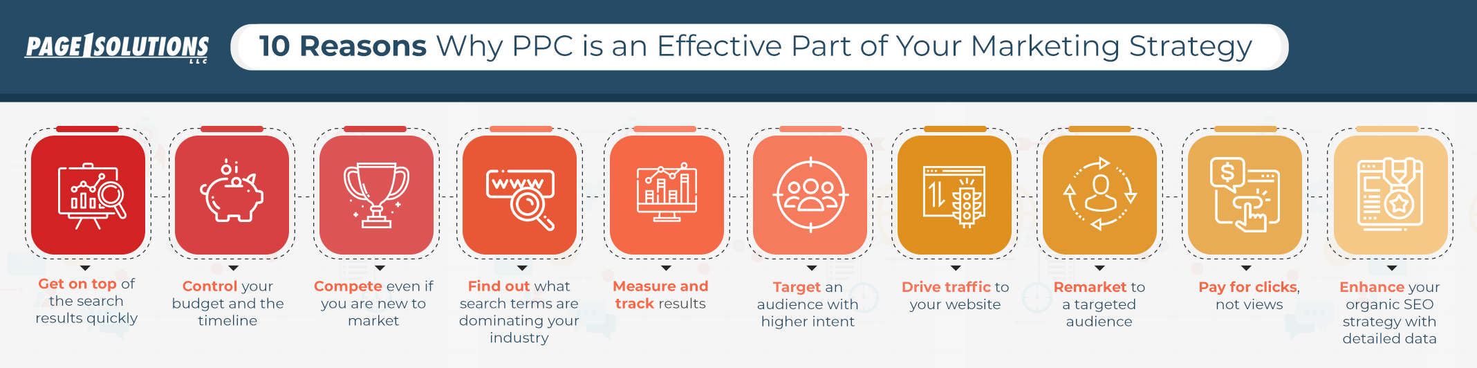 10 Reasons Why PPC Is an Effective Part of Your Marketing Strategy
