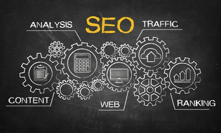SEO elements: analysis, traffic, content and ranking on the web
